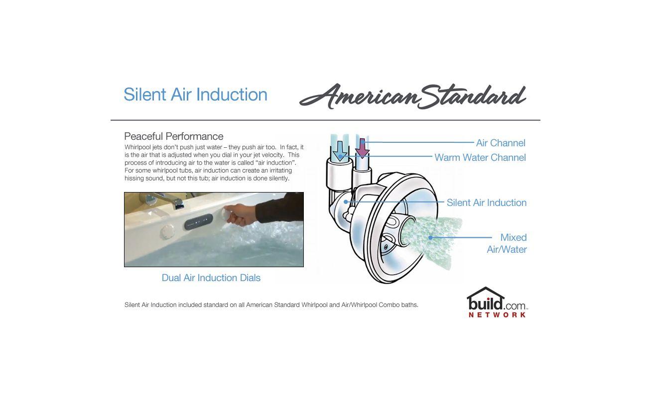 Faucet Com 2932 048c D0 011 In Arctic By American Standard