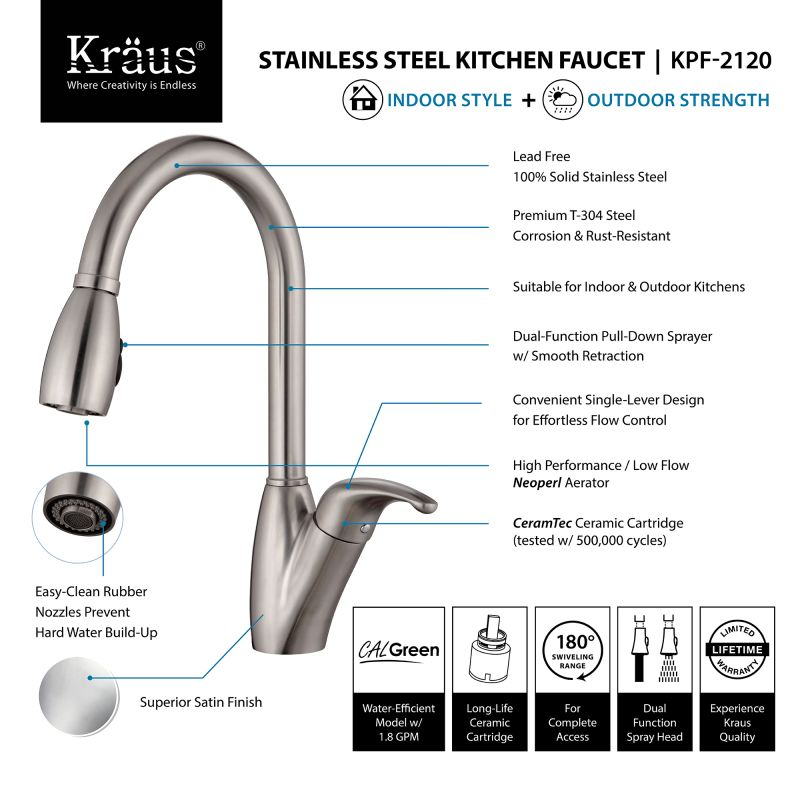 Faucet Com Kpf 2120 In Stainless Steel By Kraus