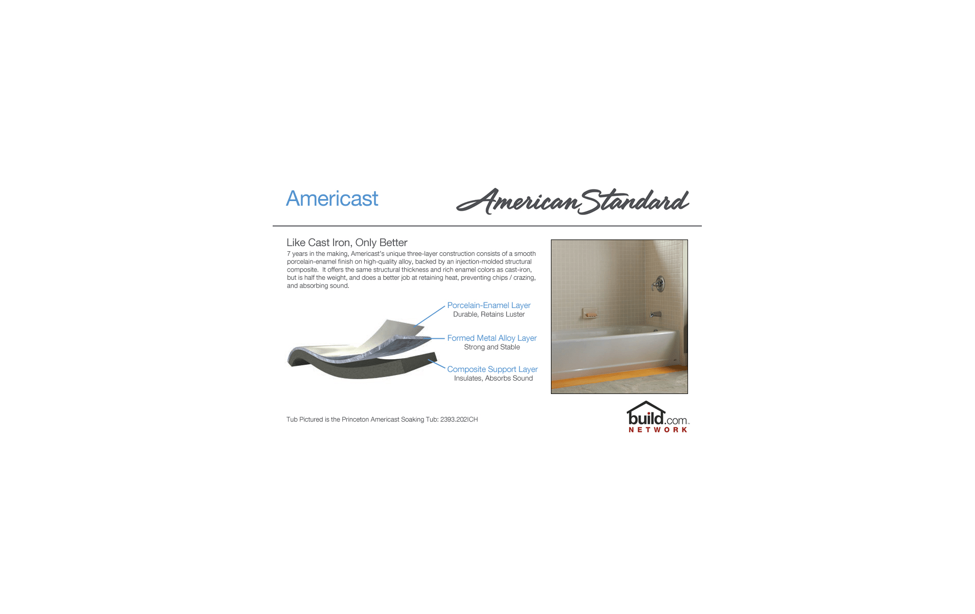 American Standard 2460.002.020 White Cambridge 60\