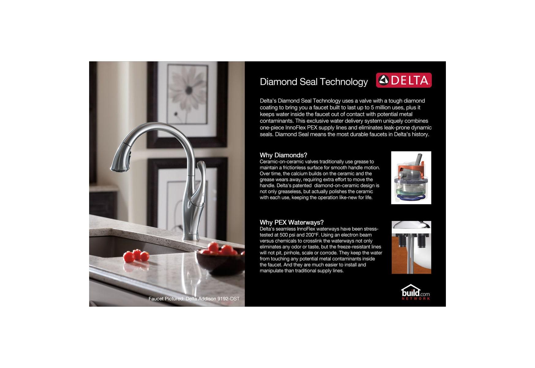 Build Smart Kits MNO163320F/D980T-SD-DST-OB Venetian Bronze Faucet ...