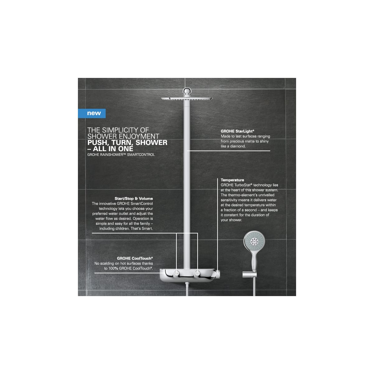 Grohe 26379000 Starlight Chrome SmartControl Wall Mounted Shower ...