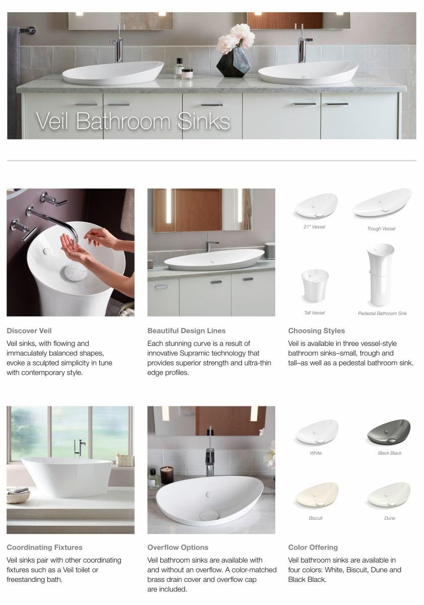 Kohler K-20701-0 White Veil Pedestal Bathroom Sink with Overflow ...