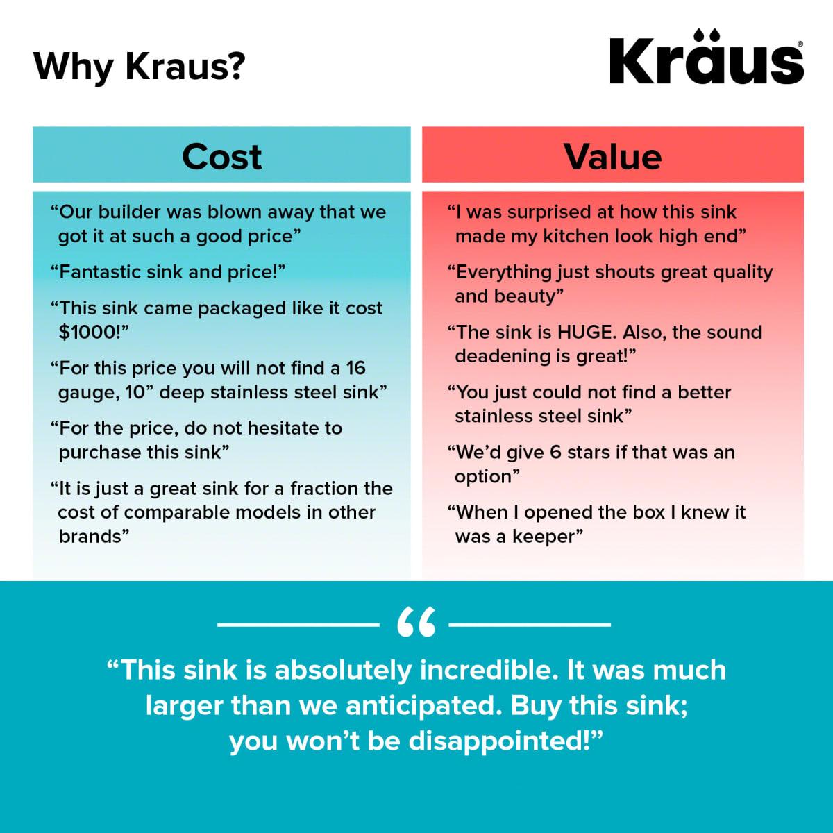 Kraus KHU123-32 Stainless Steel 32\