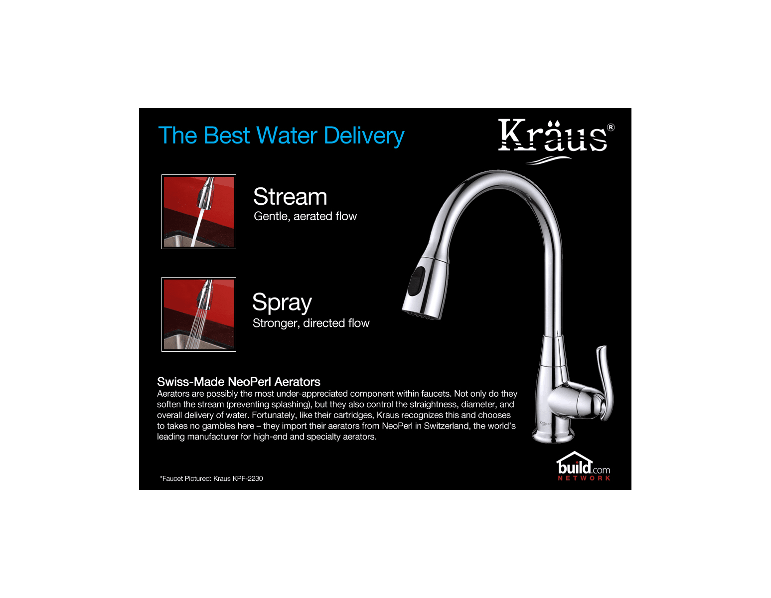 Kraus KPF-2210-KSD-30CH Chrome Pullout Spray Kitchen Faucet with ...