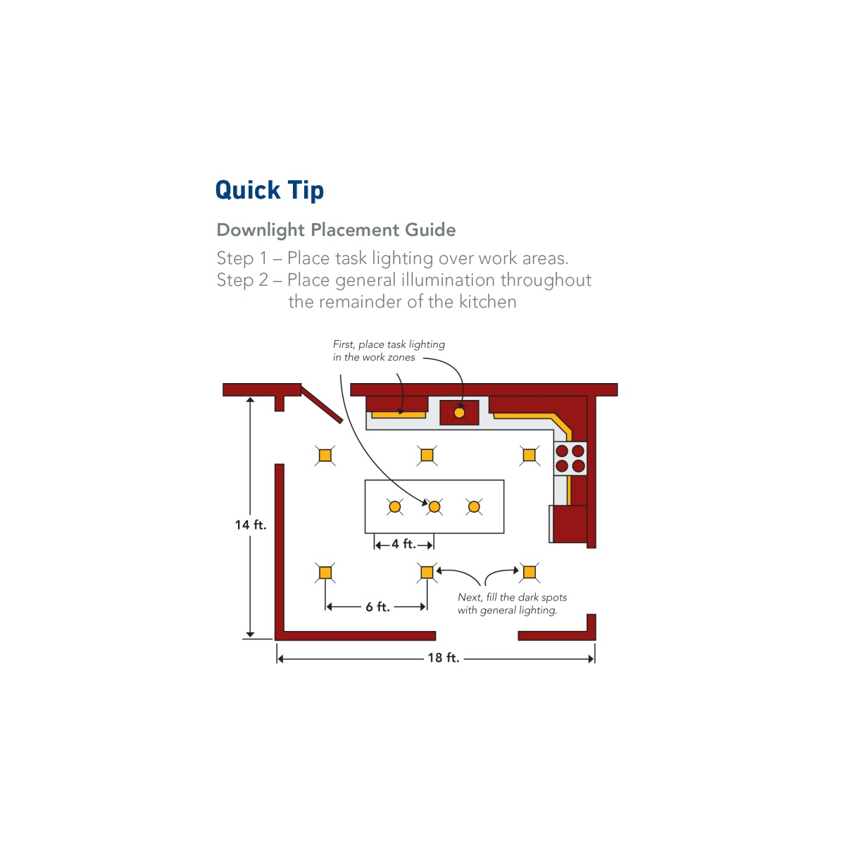 Recessed Lighting Wiring Diagram Besides How To Wire Recessed Lights