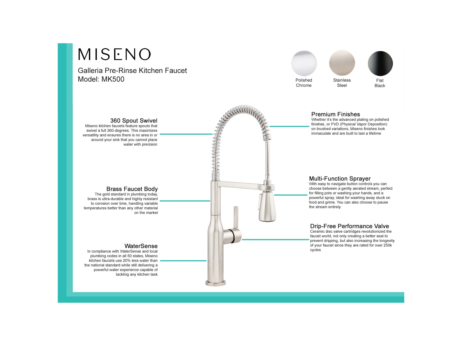 Miseno Undefined Stainless Steel Galleria Pre Rinse Kitchen Faucet With Multi Flow Spray Head Includes Optional Deck Plate Faucet Com