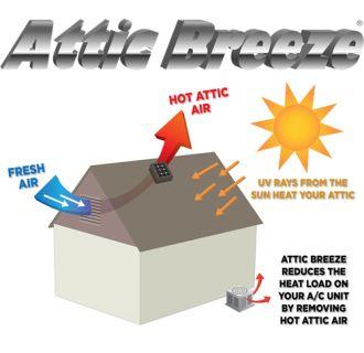 Attic Breeze Ab 252a Build Com