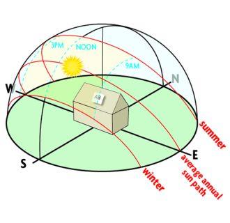 Attic Breeze Ab 255 N A 1550 Fcm Gable Mount 25 Watt Solar