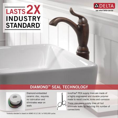 Delta 794 Dst Bathroom Faucet Build Com