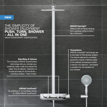 grohe 26379000 starlight chrome smartcontrol wall mounted shower system with exposed thermostat. Black Bedroom Furniture Sets. Home Design Ideas