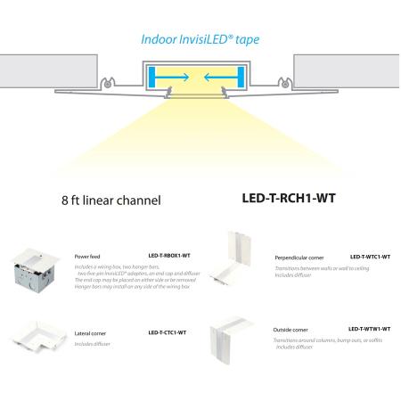 WAC Lighting LED-T-RCH1 on