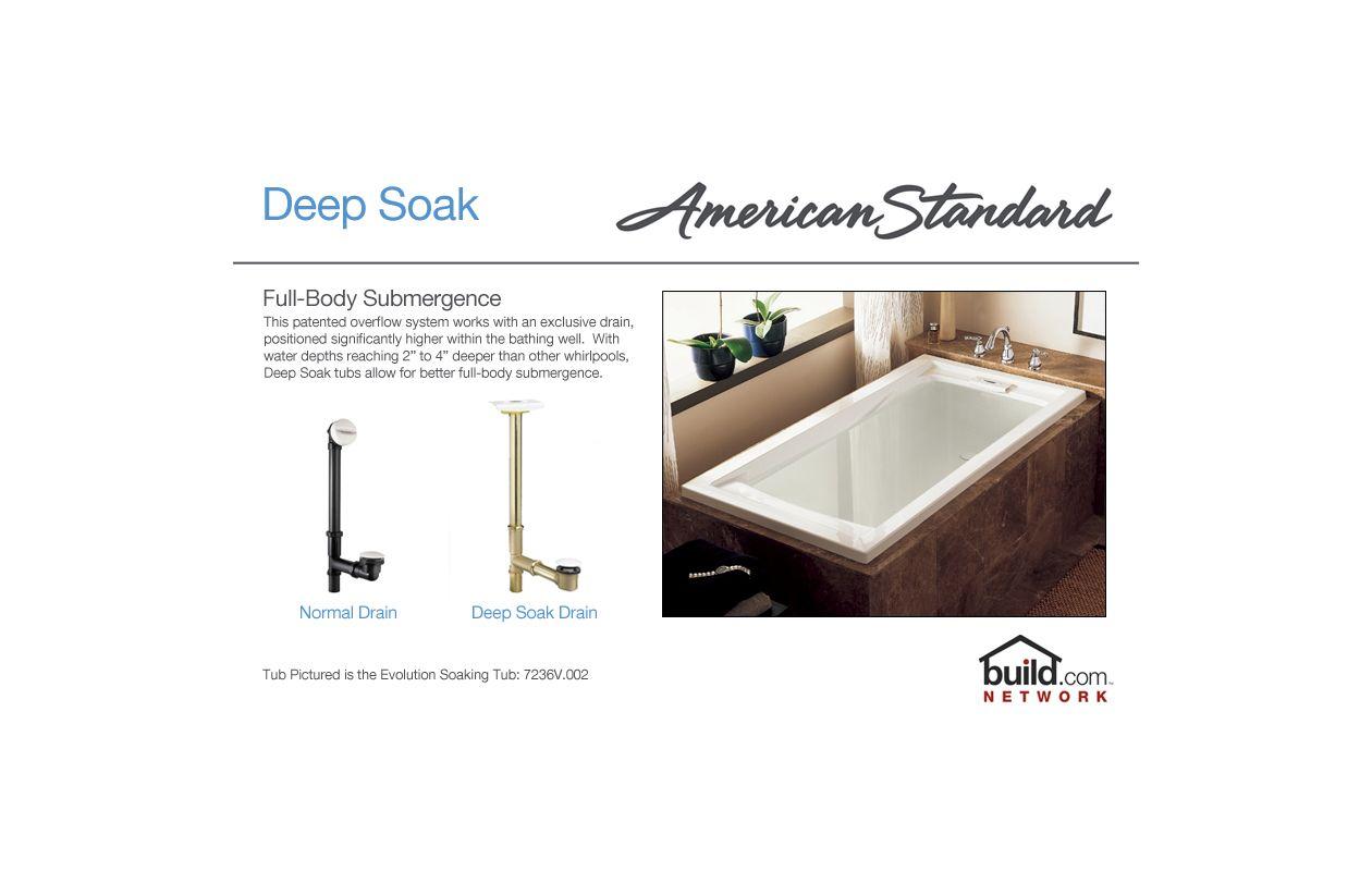 American Standard 2422.V002.020 White Evolution 60\