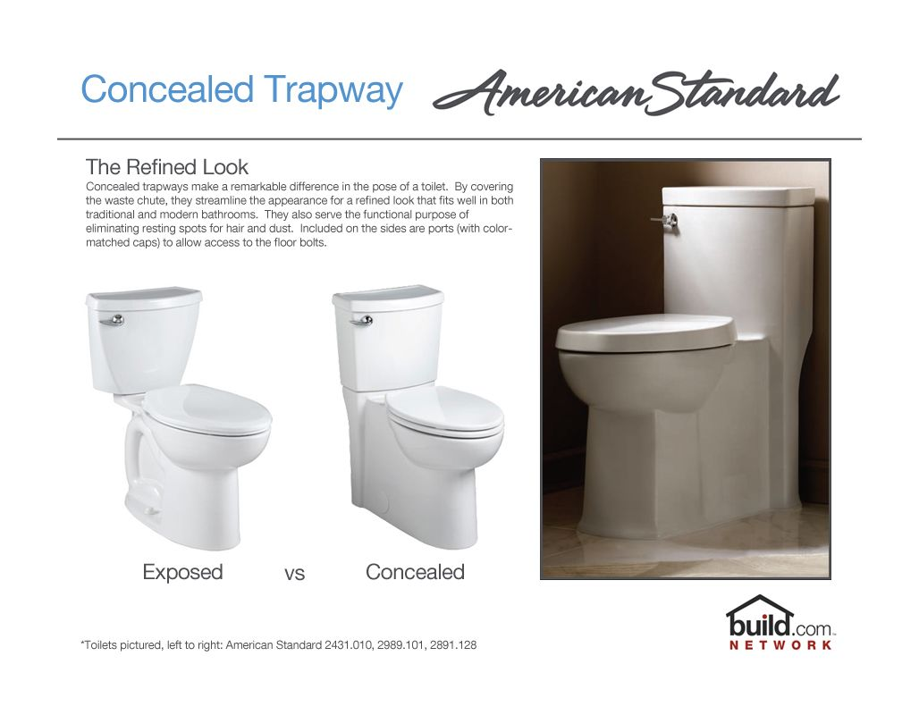 American Standard 2795 204 020 White Studio Round Front Two Piece Dual Flush Toilet With Concealed Trapway Everclean Surface Powerwash Rim And Right