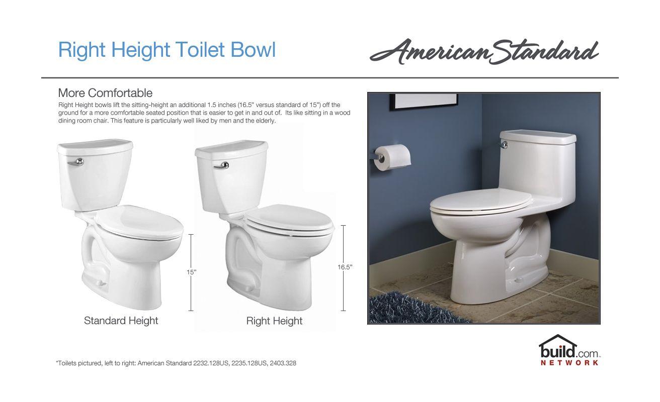 Brilliant American Standard 2988 101 Inzonedesignstudio Interior Chair Design Inzonedesignstudiocom
