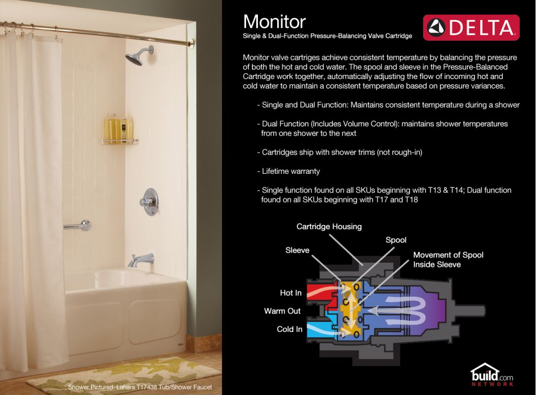 Delta T13120 Chrome Classic Tub-Only Trim Package with Monitor Valve ...