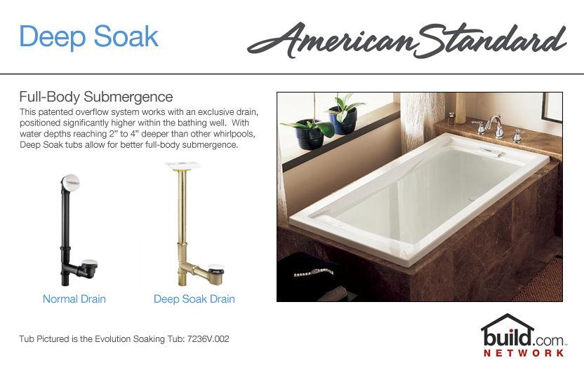 American Standard 2771 V002 020 White Evolution 60 Acrylic Soaking