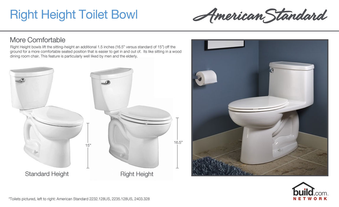 American Standard  White Cadet  Elongated TwoPiece - Elongated bowl toilet dimensions