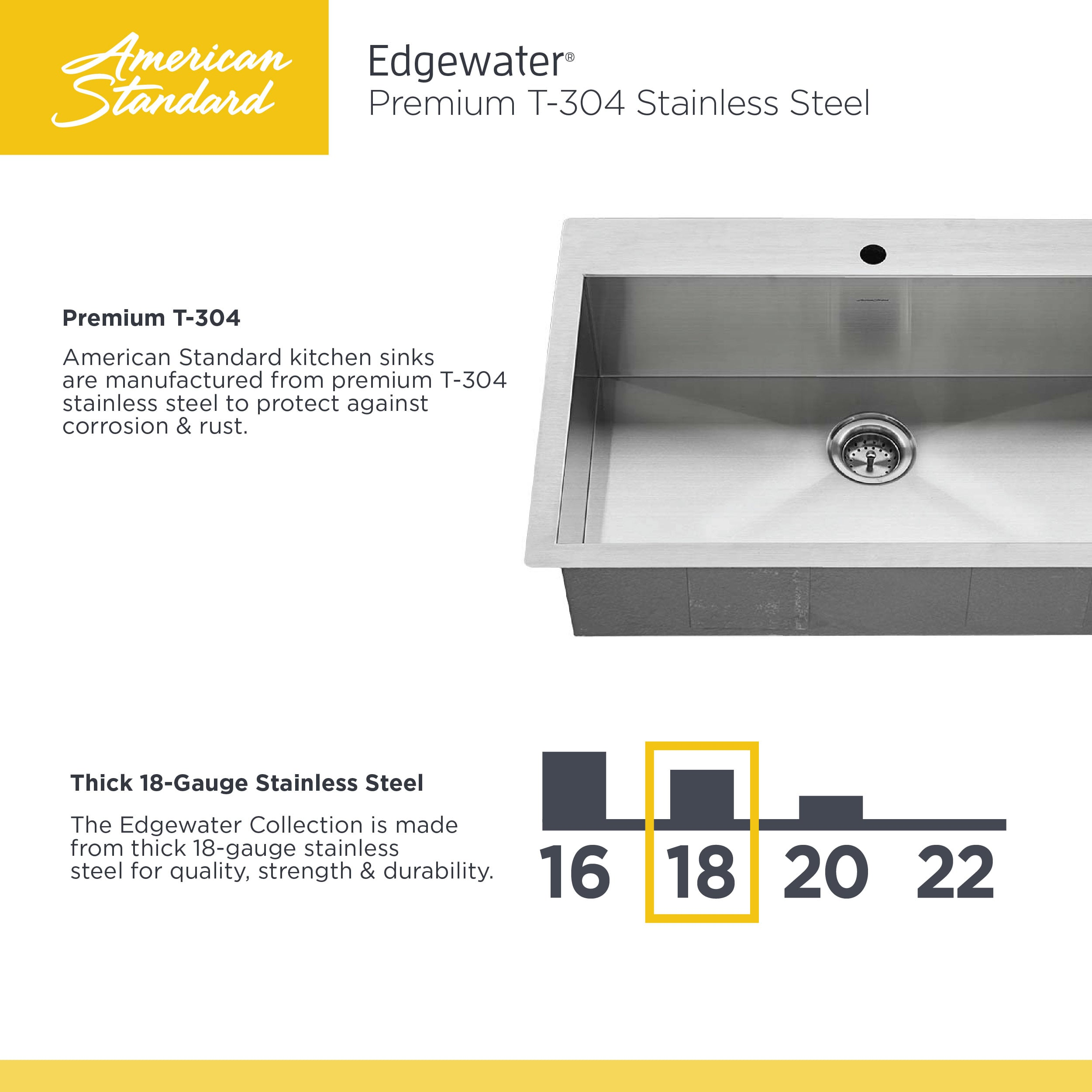American Standard 18sb 9332211 075 Stainless Steel Edgewater 33 Single Basin Stainless Steel Kitchen Sink For Drop In Or Undermount Installations With Single Faucet Hole Drain Included Faucet Com