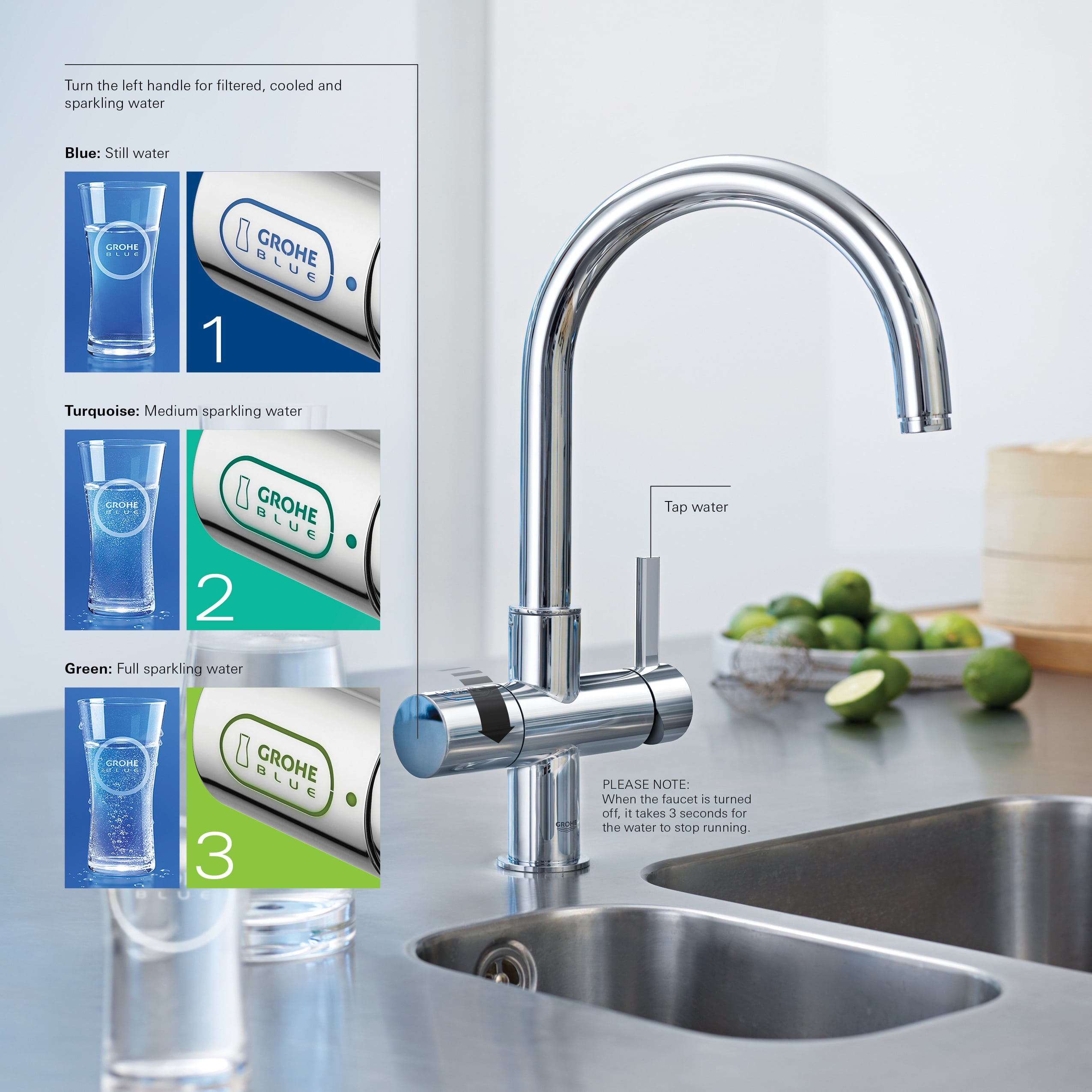 Grohe 31251000 Starlight Chrome Grohe Blue Chilled & Sparkling ...