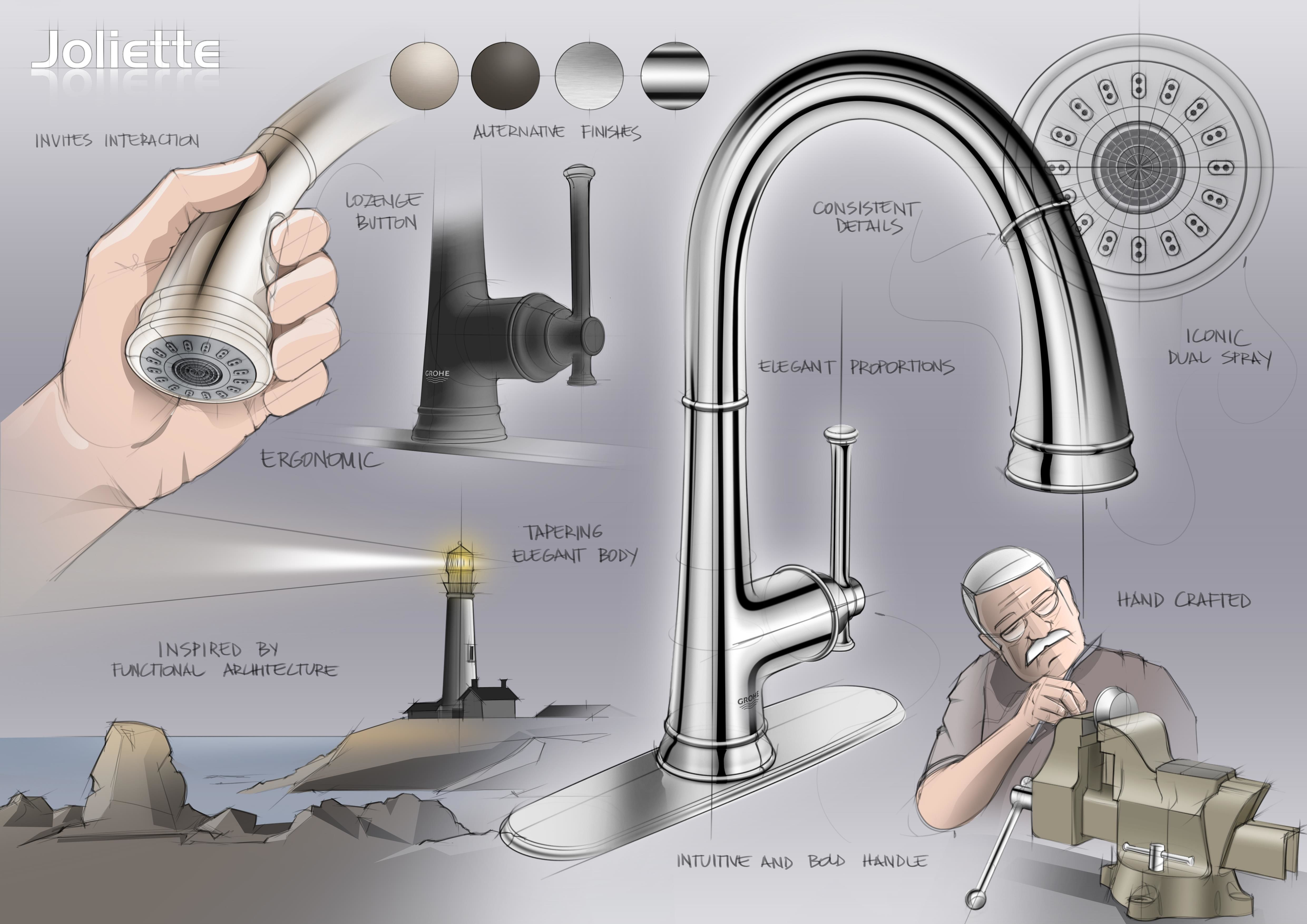 Kitchen Faucet Logos Grohe Great The Grohecube U Focus Of The New Grohe