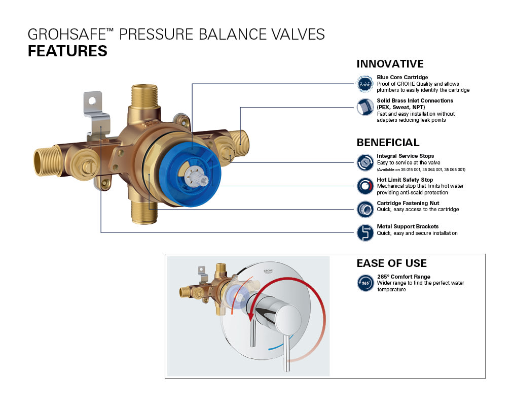 Irrigationvalvediagram Irrigation Master Valve Diagram Absolute