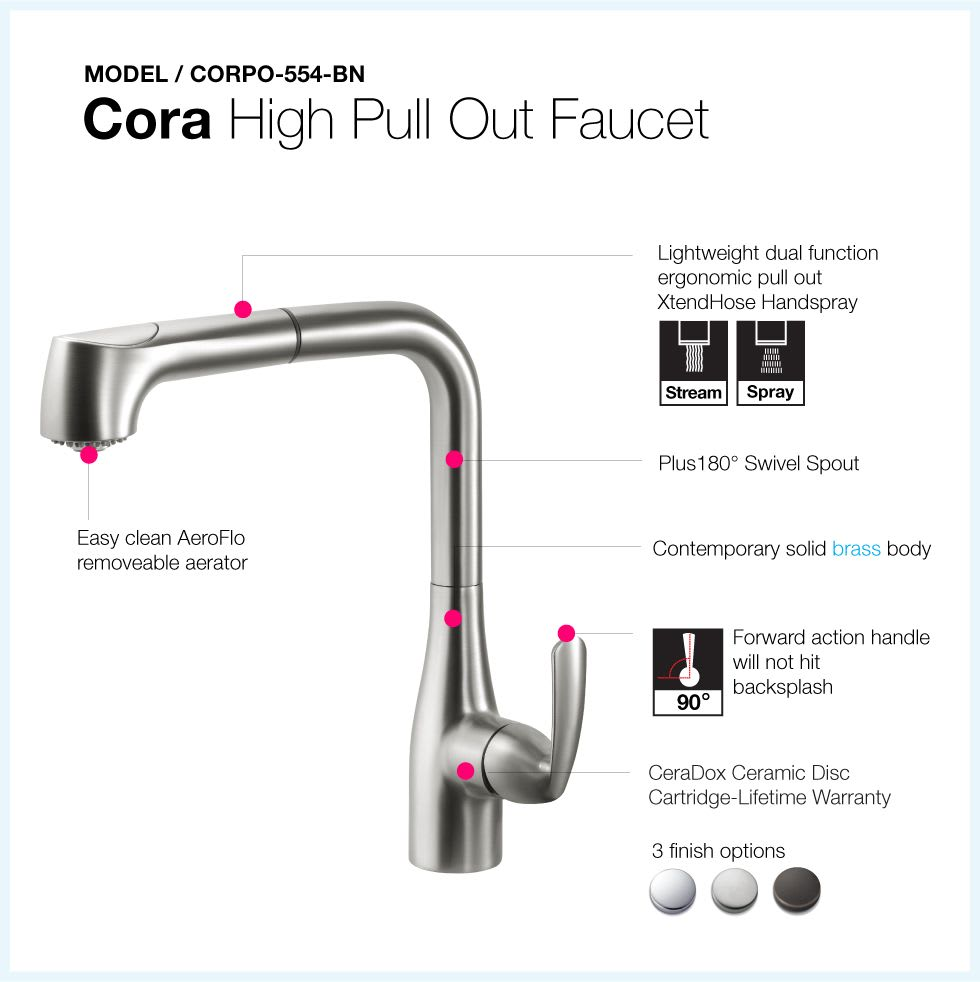 Houzer CORPO-554-BN Brushed Nickel Cora Pull-Out Kitchen Faucet with ...