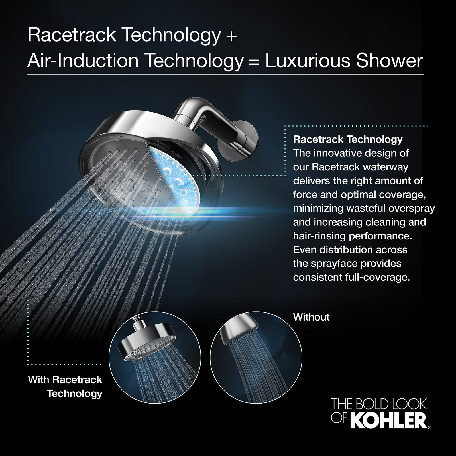 Kohler HydroRail K-13692/K-10286-2BZ Package Oil Rubbed Bronze (2BZ ...