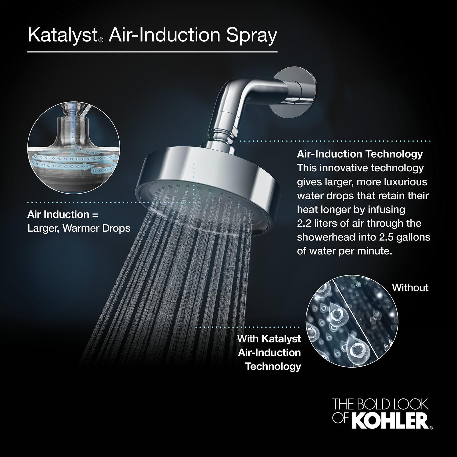 Kohler Moxie HydroRail Custom Shower System CP Polished Chrome Moxie ...