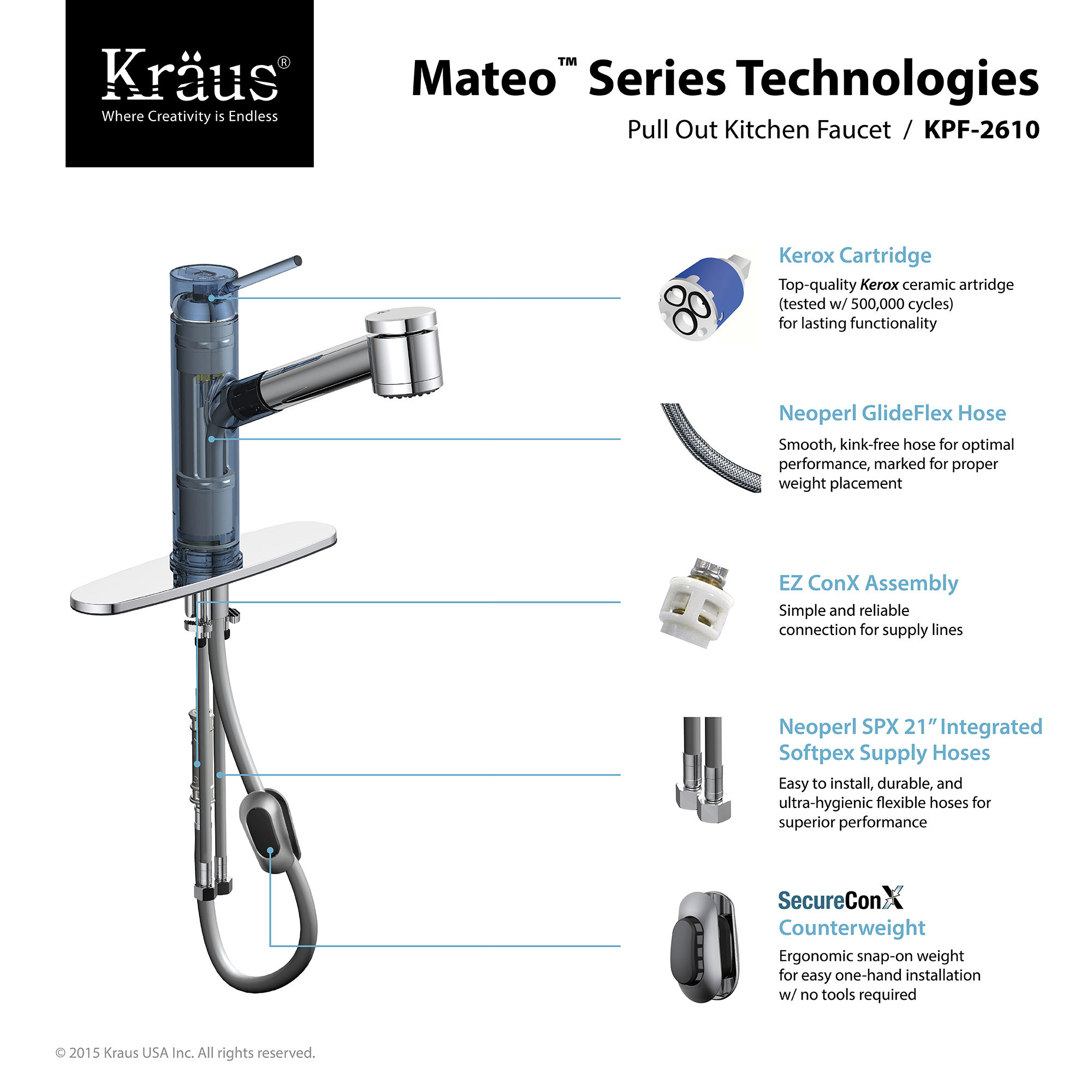 Installing A Kitchen Faucet Kraus Kpf 2610ss Stainless Steel Oletto Single Lever Pull Out