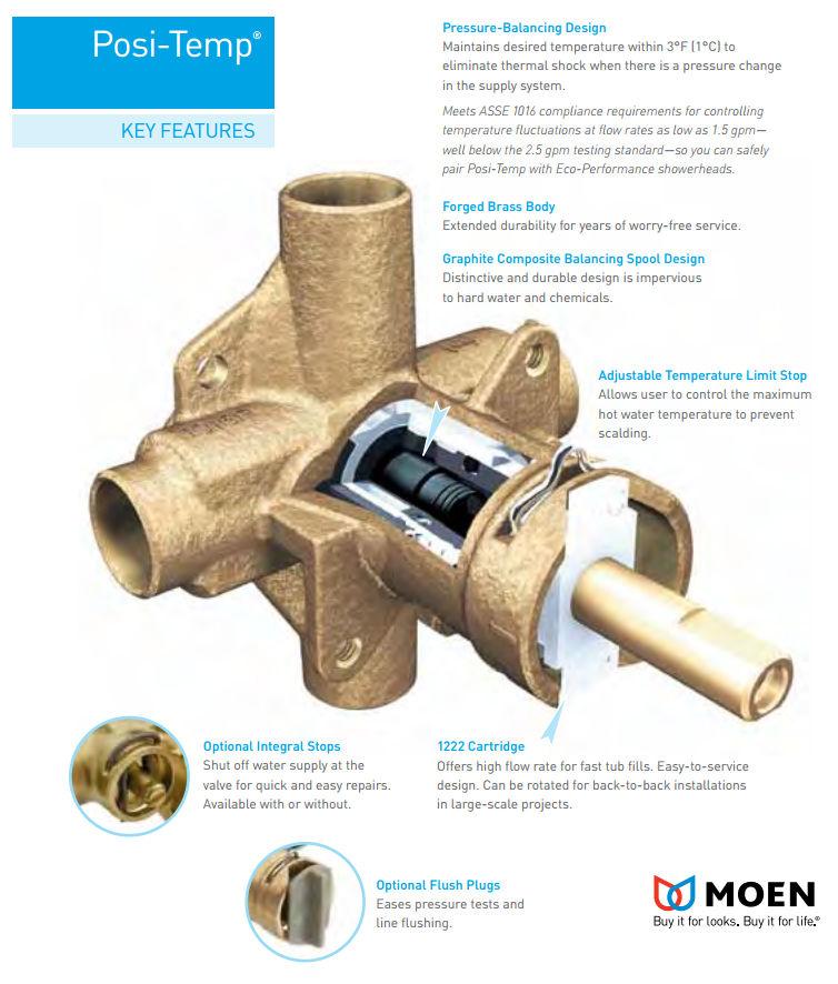 Moen T2152 Chrome Single Handle Posi Temp Pressure Balanced Shower