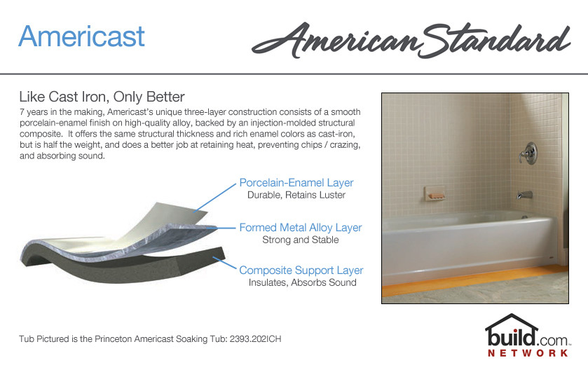 American Standard 2391 202 011 Princeton 60 Quot Americast
