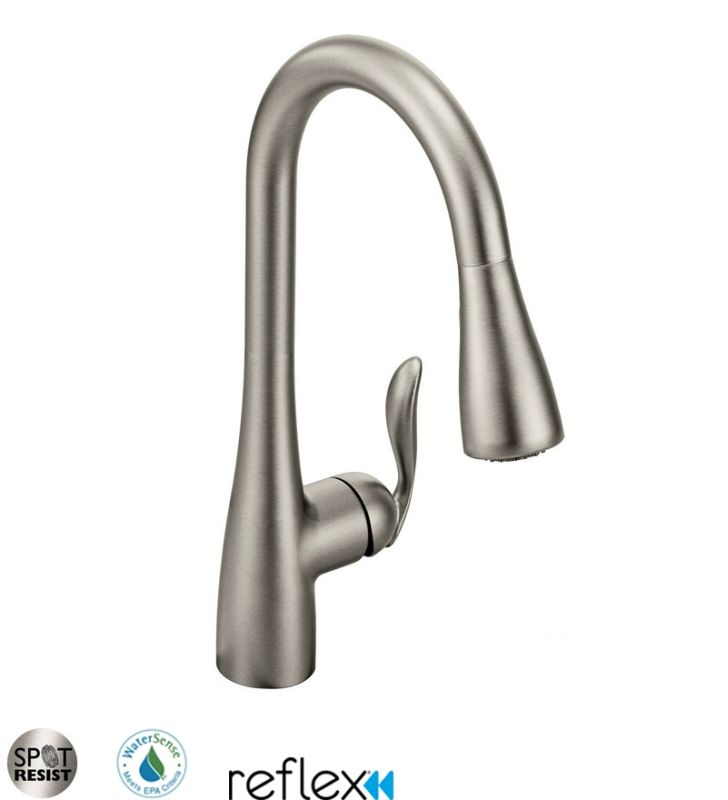 Discontinued kohler bathroom faucets