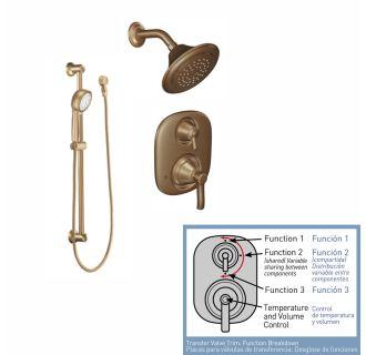 Rshtaz in antique bronze by moen - Moen antique bronze bathroom faucets ...