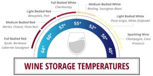 Wine Storage Temperatures