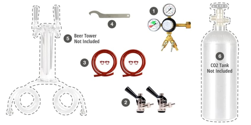 43-0168-00 :: Triple Commercial Direct Draw Kit